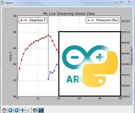 Plotting and Graphing Live Data from Arduino using the power of Python