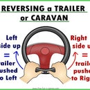 How to Reverse a Trailer or Caravan