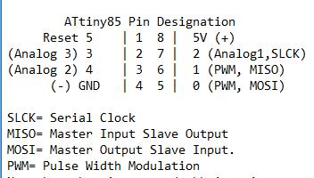 Picture of Pin Designations
