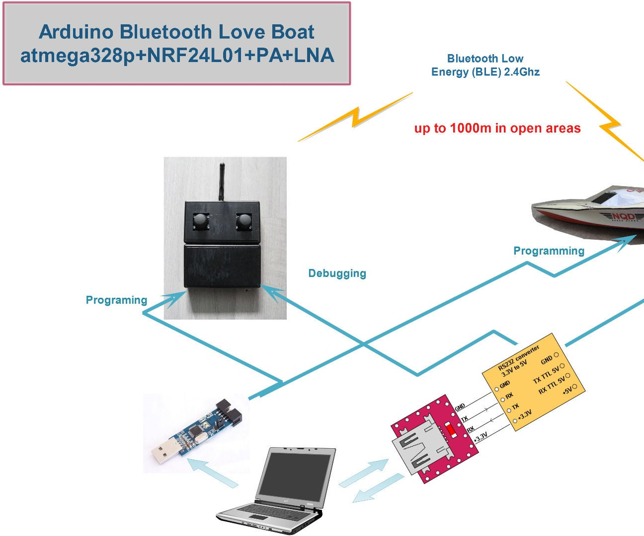 The Remote Arduino Bluetooth Love Boat Exciting And New 5 Steps Circuit Diagram Of Device With Pictures