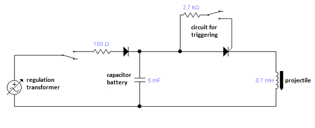 Picture of Electrical Scheme of the Electromagnetic Cannon