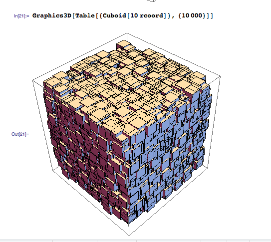 Picture of More Fun in Mathematica