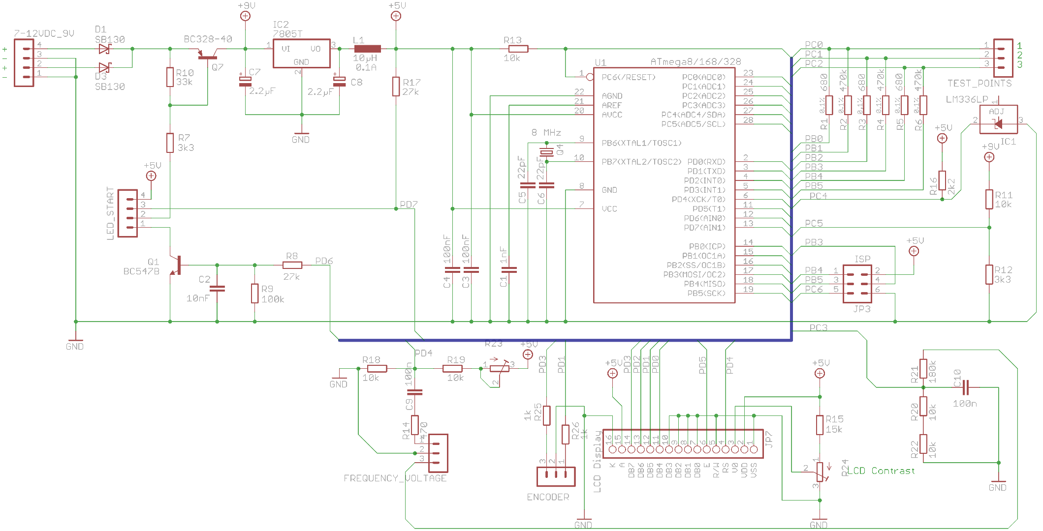 Picture of Schematics and PCB Build !!