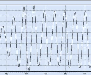 Reliable Frequency Detection Using DSP Techniques