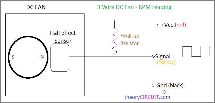 Picture of 3 Wire DC FAN