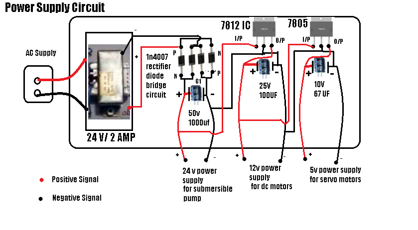 Picture of Making Power Supply.