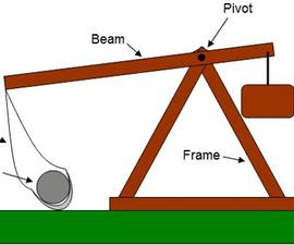 3 Ft Hanging Counterweight Trebuchet