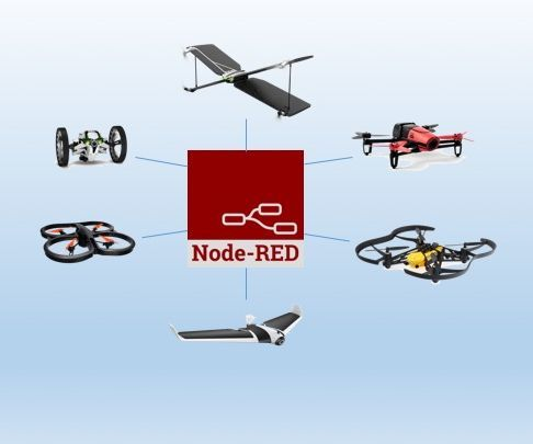 A Node in Node-Red to Control Parrot Drones