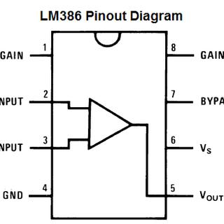 LM386_pinout_diagram.png