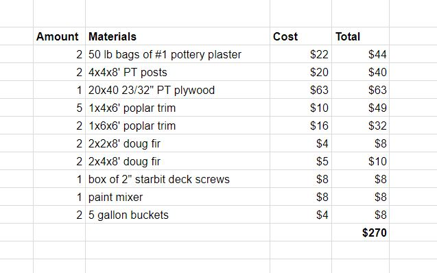 Picture of Buy Materials