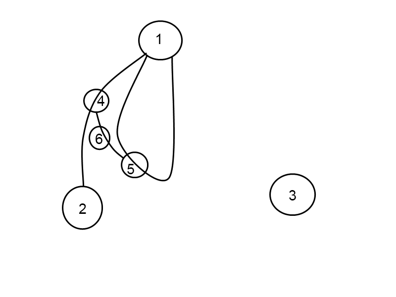 Picture of A Sample Game