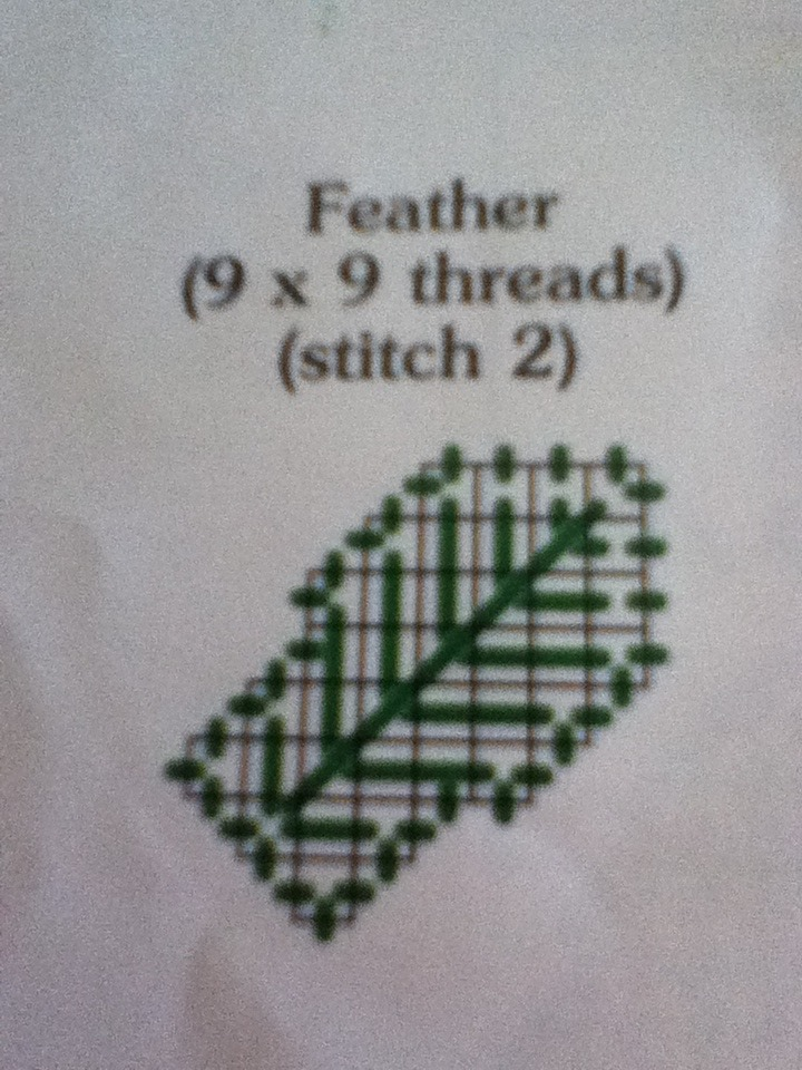 Picture of Sew the Green Feathers
