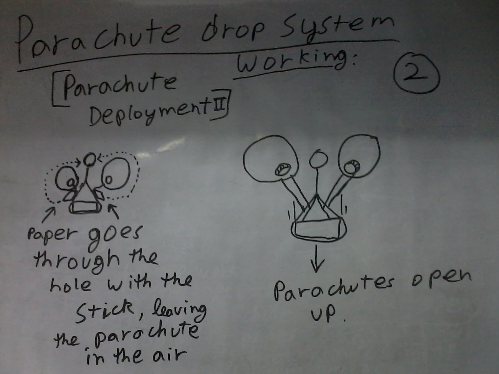 Picture of Parachute Deployment Working :