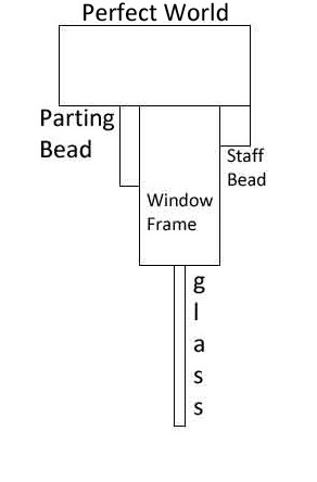 Picture of Stop Rattles and Drafts in Sash Windows - the Rumple