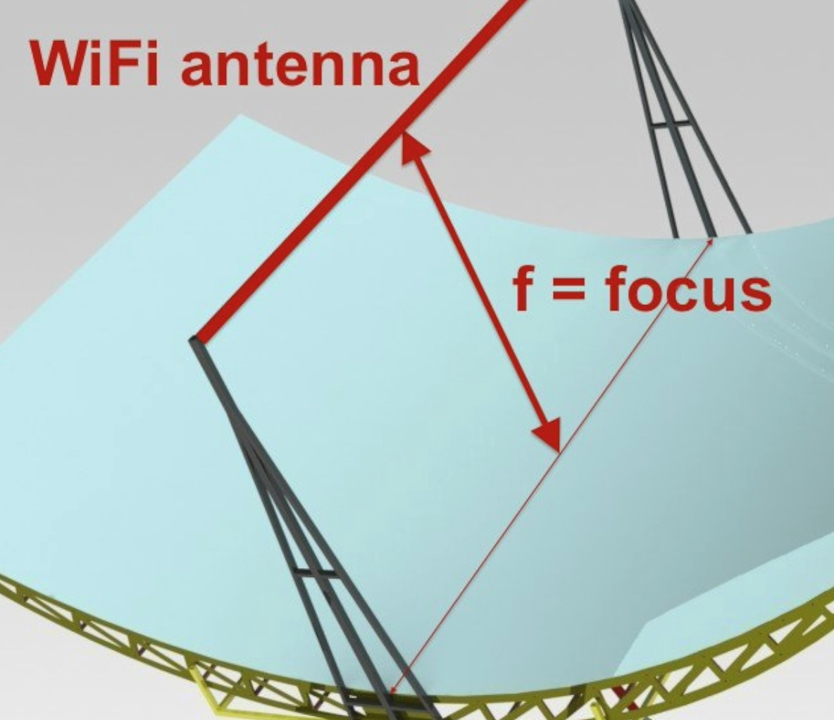 Picture of DIY - Parabolic WiFi Signal Booster