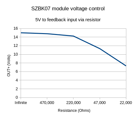 Picture of Controlling the Voltage of SZBK07 Module