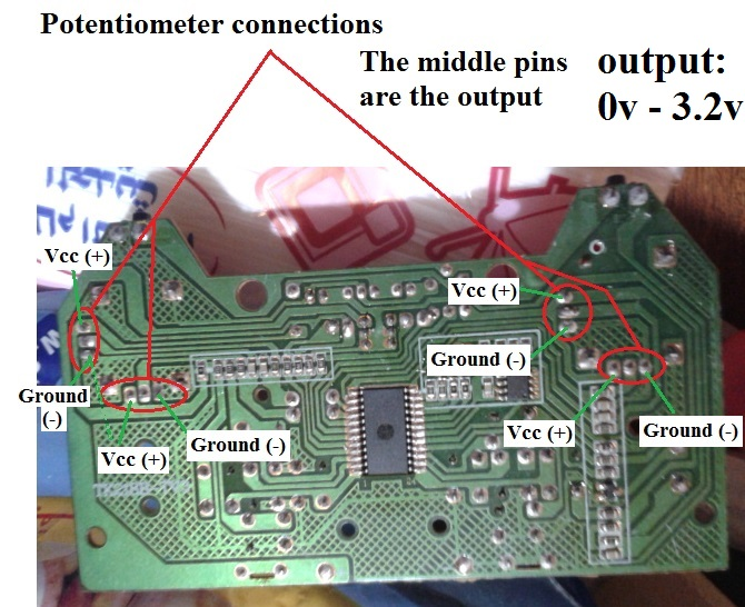 Picture of Understand How the Transmitter Works