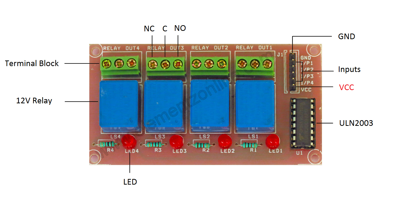 Picture of Relay Control