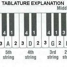 Tablature Explanation.jpg