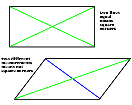 Picture of Trick #2 - the Equal Diagonals Trick