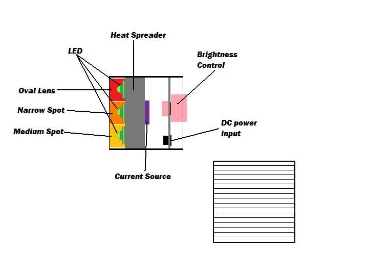 Picture of Basic Diagram of Headlight