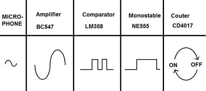 Circuit Explanation