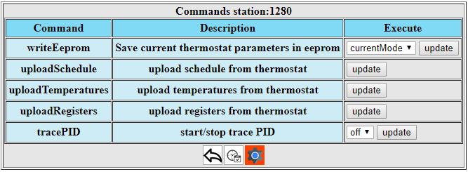 Synchronize the Thermostat and Server