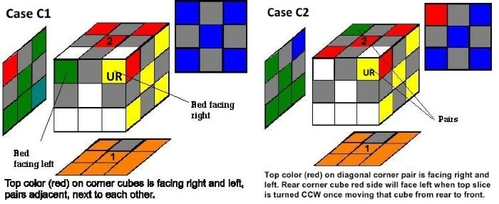 Step 3c: Series3a:  Flips 2 Corner Cubes If Top Color Is Facing R&L: