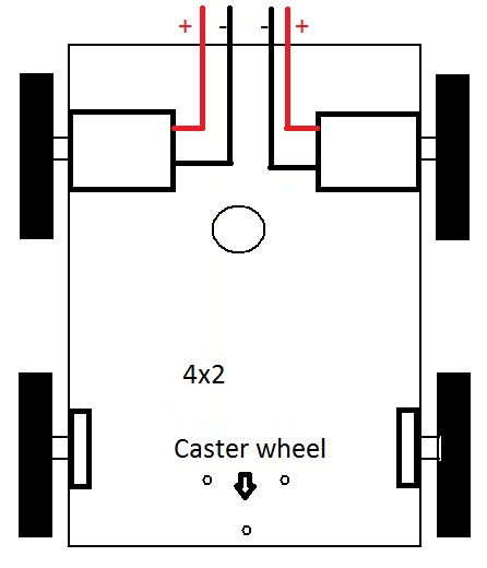 Picture of Motor Connections