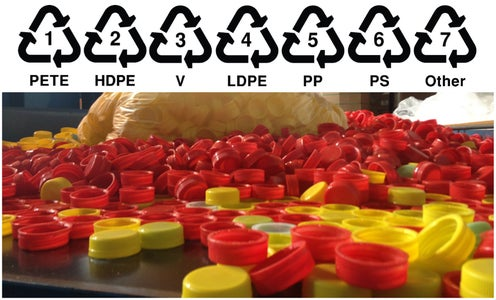 The First Step Is Collecting and Separating the Plastic Materials