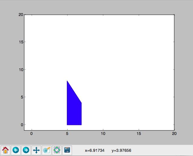 Picture of Como Calcular El Area De Un Trapecio Con Python: Prerequisitos