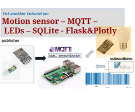 PIR With ESP8266 and MQTT