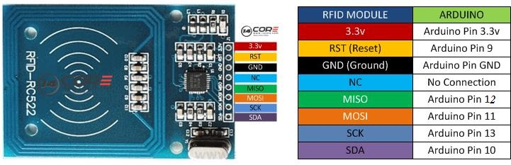 Picture of Sensors