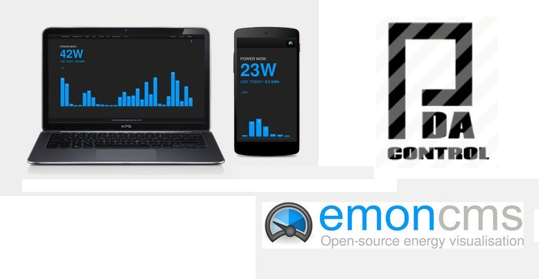Picture of That Is Emoncms Openenergymonitor (OEM)?