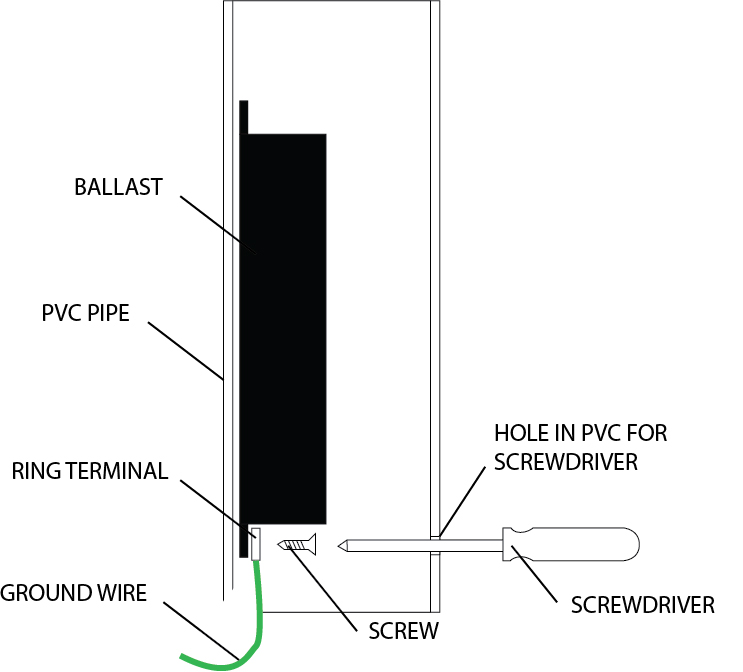 Picture of Install Ballast Into PVC Pipe