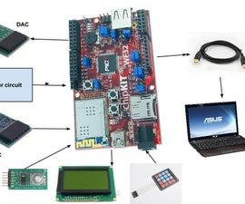 Lab Test Bench-oscilloscope/waveform