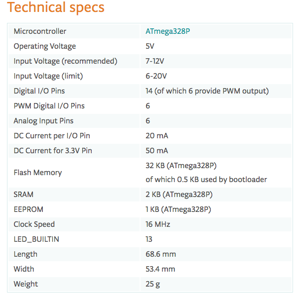 Picture of TECHNICAL SPECIFICATIONS:-