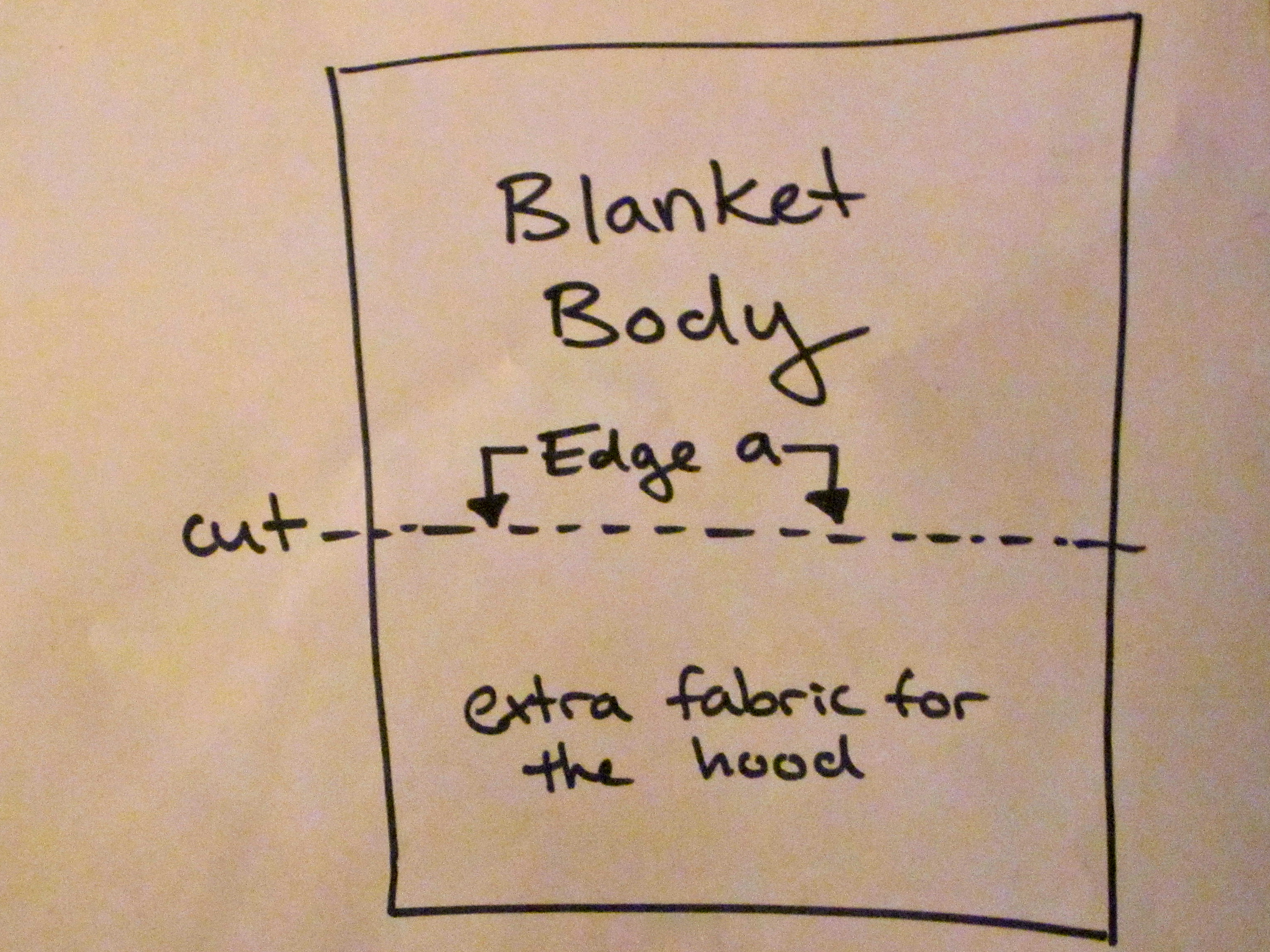 Picture of Make the Blanket Body