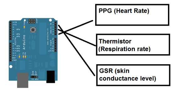 Block Diagram and Components