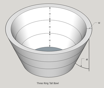 Determine the Angle Α of Your Bowl Sides