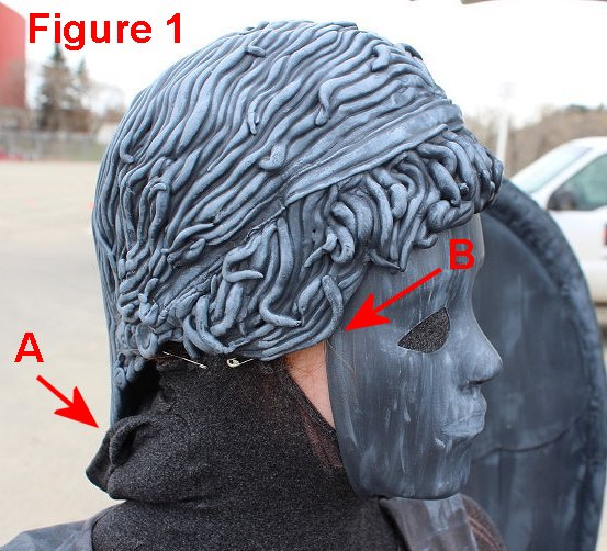Picture of Covering the Neck
