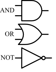 Picture of Logic Gates Demonstration