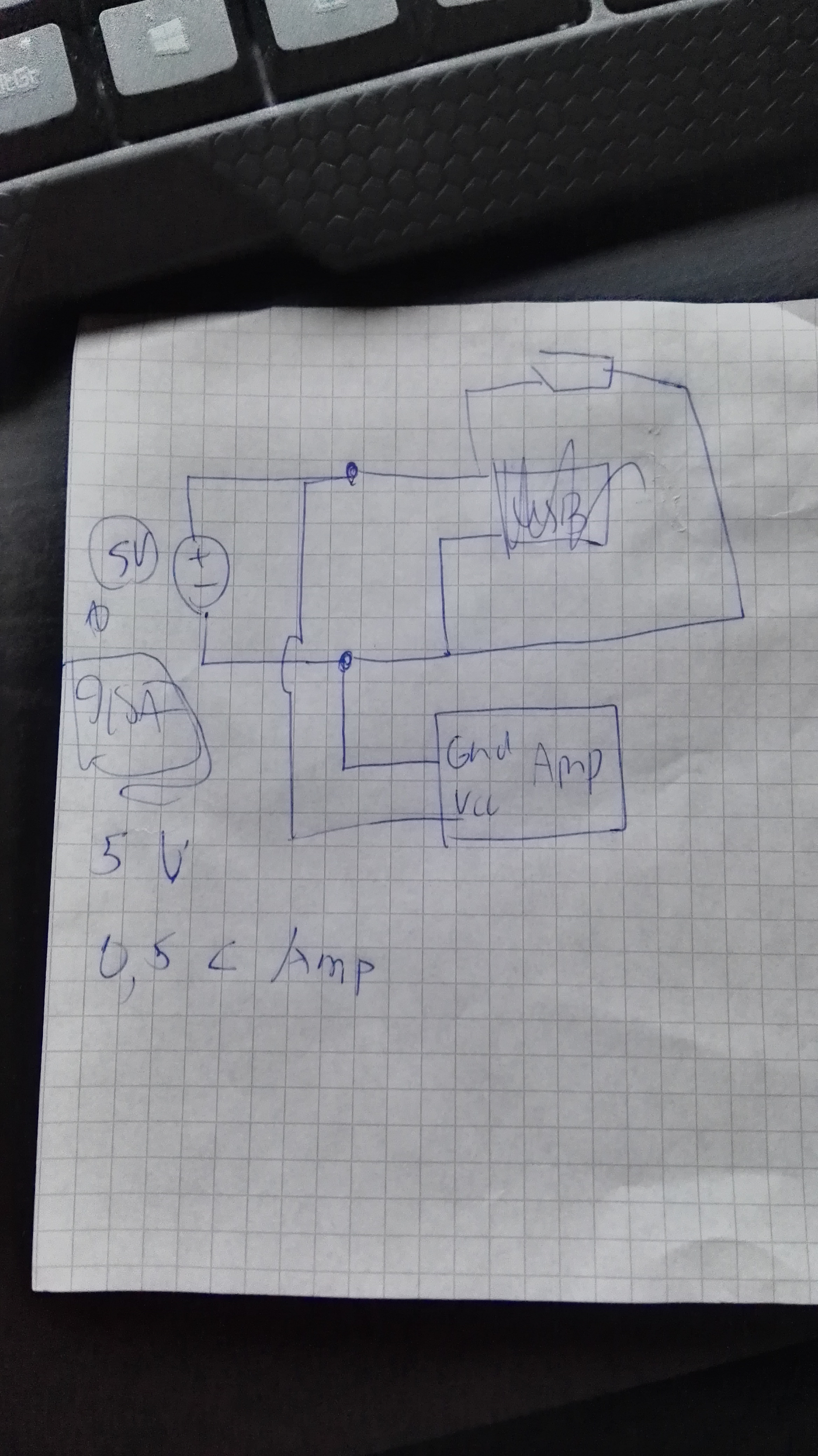 Picture of The Circuitry.