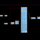 Visuino PID brushes motor control and encoder