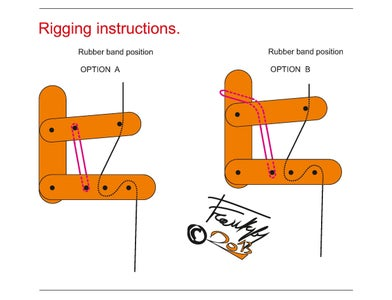 RIGGING Instruction.