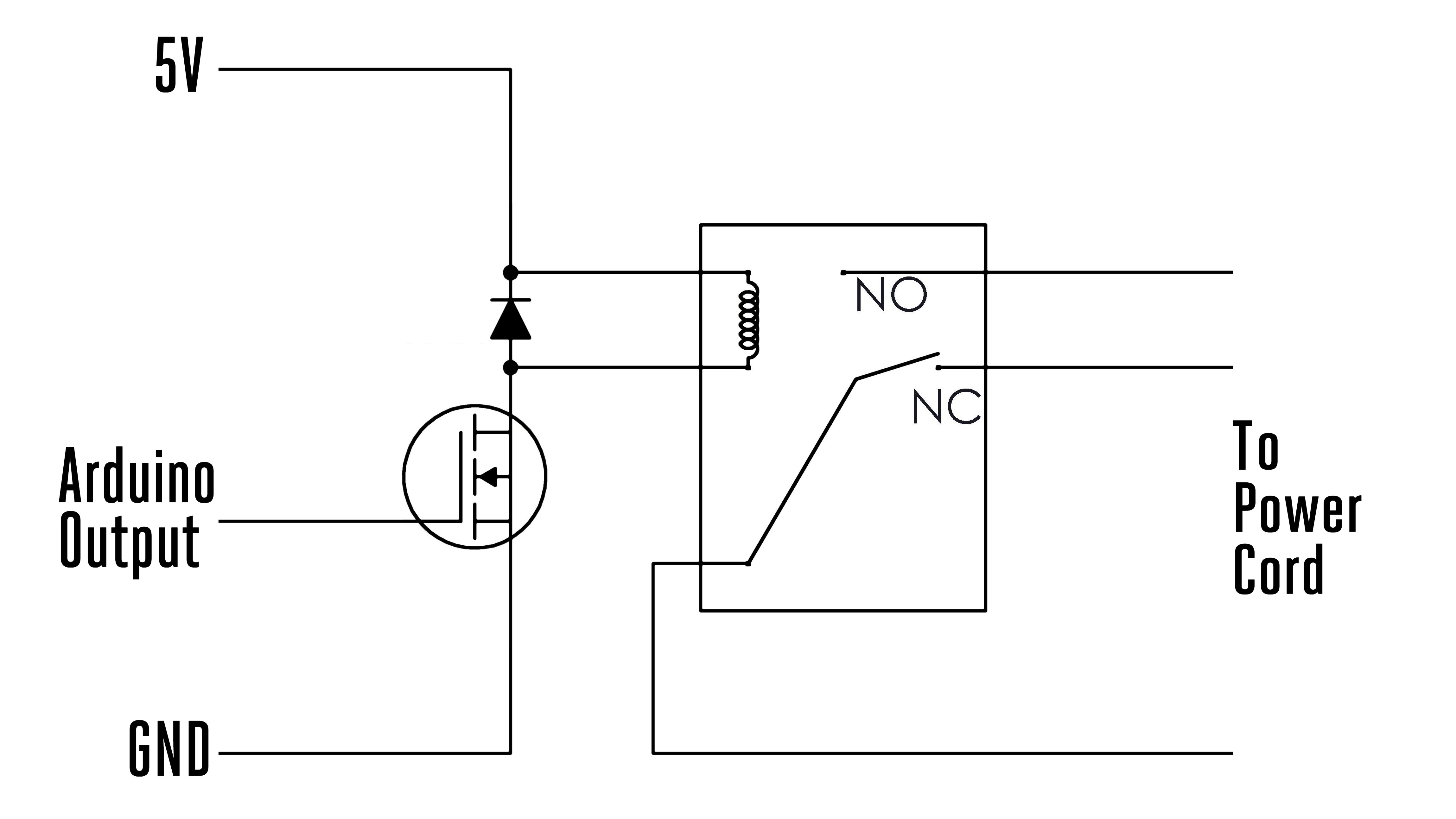 Picture of The Circuit Design