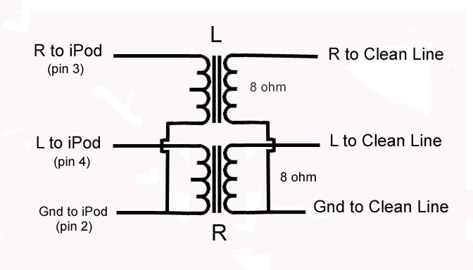 Picture of HOW TO RESOLVE THE IMPEDANCE MATCHING PROBLEM