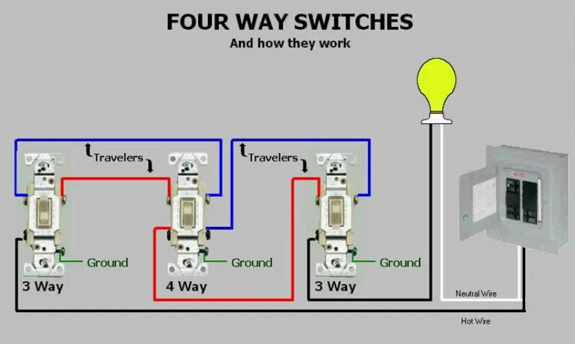 Diagram Four Way Switches U0026 How They Work
