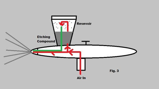 Converting the Air Eraser to Theory