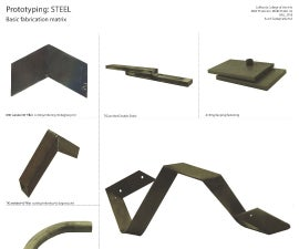 Basic Steps of Steel Fabrication Matrix